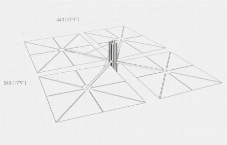 Dimensions Spectra Multi